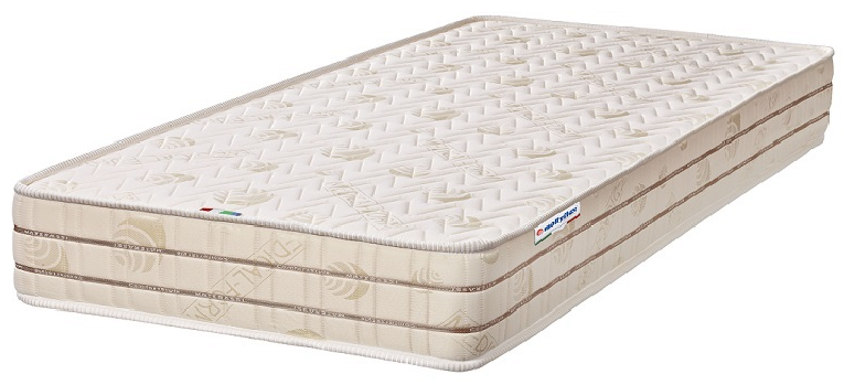 Medical Form Mattress Mattresses Online With Unbeatable Prices